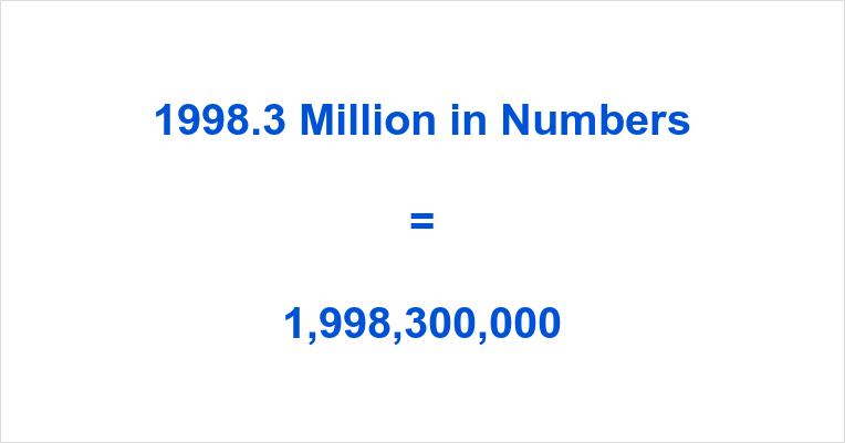 1998.3 Million in Numbers