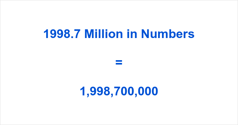 1998.7 Million in Numbers