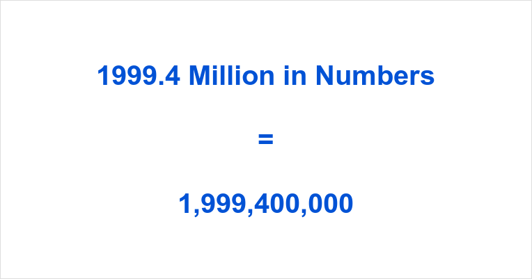 1999.4 Million in Numbers