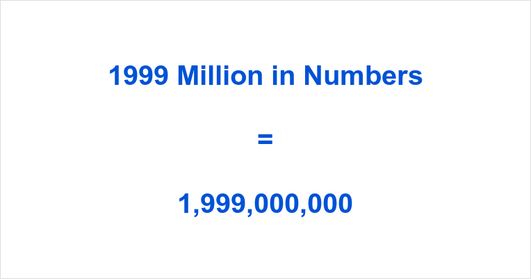 1999 Million in Numbers
