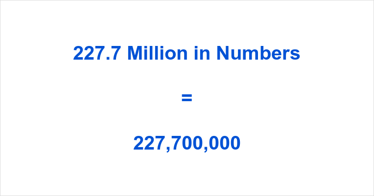 227.7 Million in Numbers