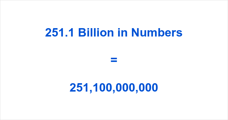 251.1 Billion in Numbers