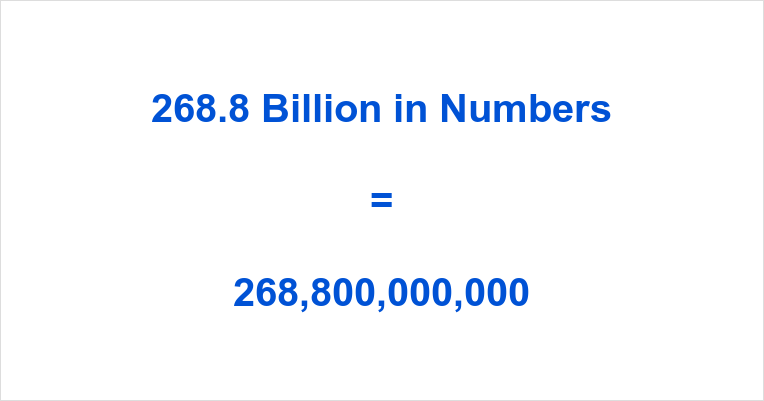 268.8 Billion in Numbers