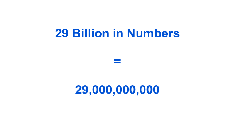 29 Billion in Numbers