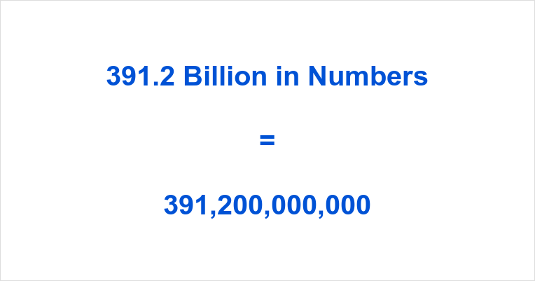391.2 Billion in Numbers