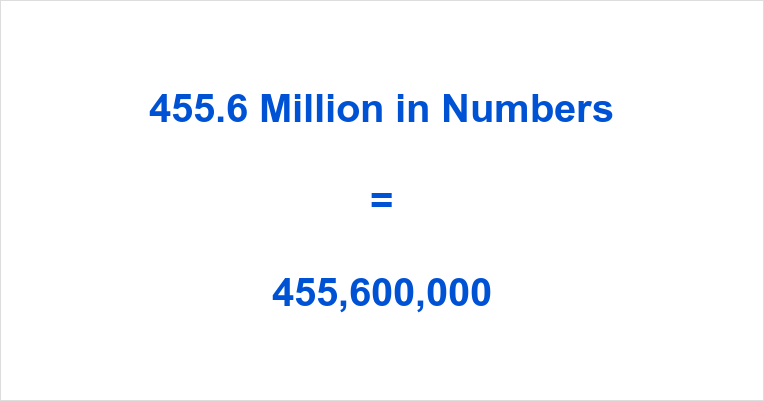 455.6 Million in Numbers