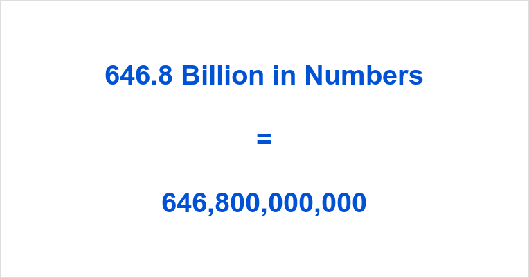 646.8 Billion in Numbers
