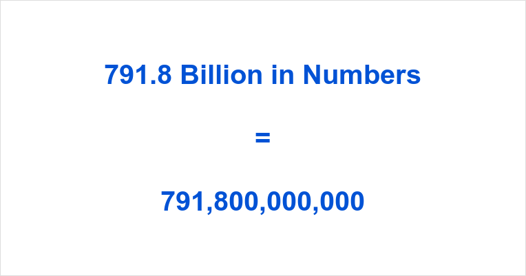 791.8 Billion in Numbers
