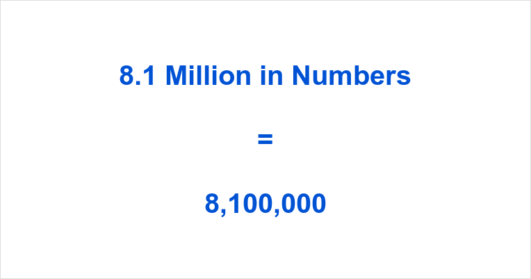 8 1 Million in Numbers