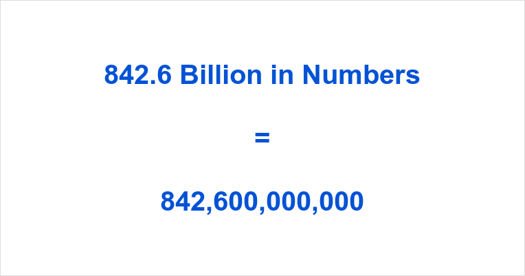 842.6 Billion in Numbers