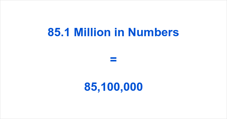 85 1 Million in Numbers