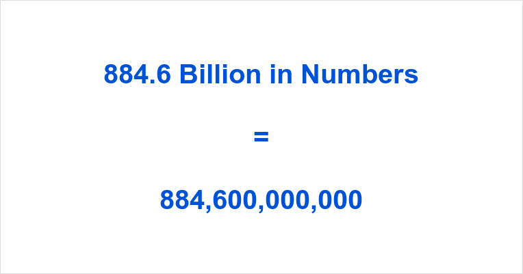 884.6 Billion in Numbers
