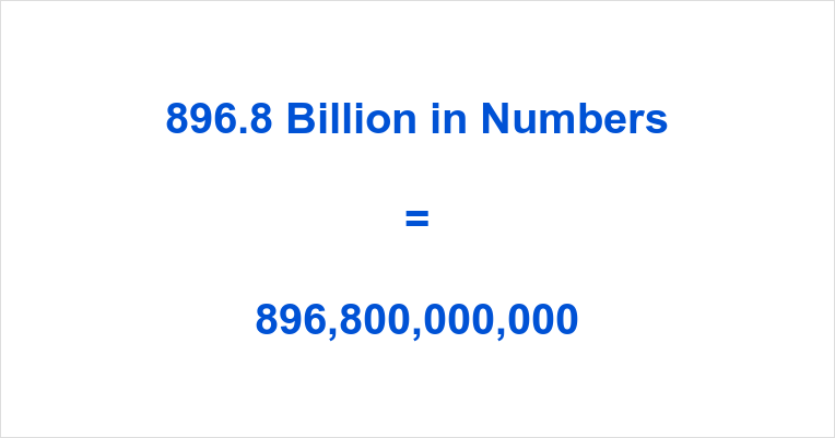 896.8 Billion in Numbers