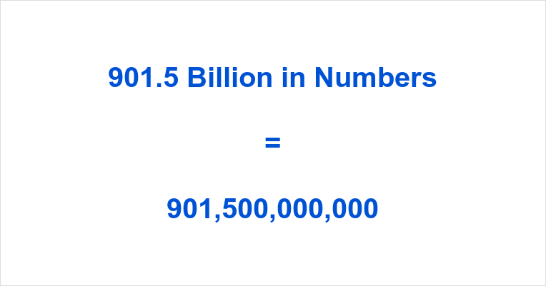 901.5 Billion in Numbers