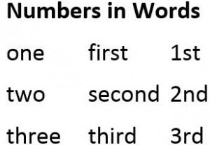 Numbers inWords